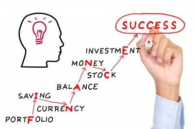Best smsf investment options