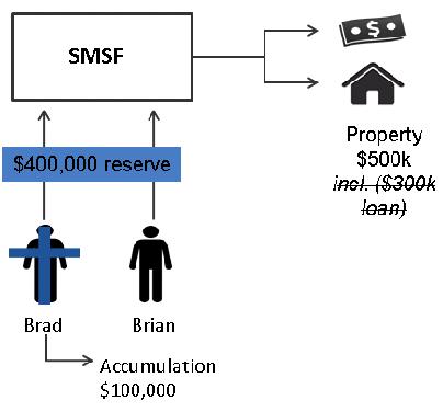 example-2-non-tax-dependants-outcome