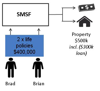 example-2-non-tax-dependants