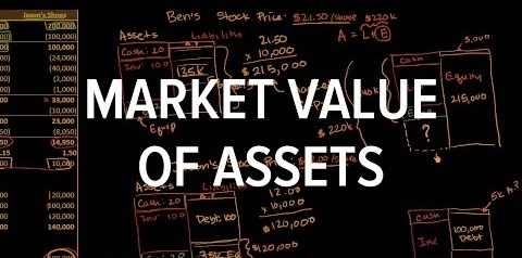 Guide to SMSF asset valuations | The SMSF Coach